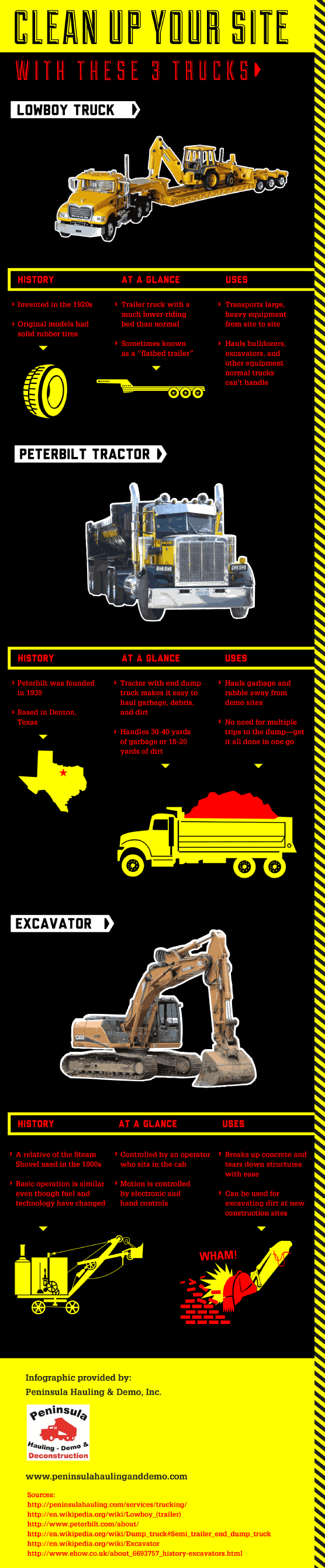 Heavy Equipment And Site Specific Vehicles Used In Major